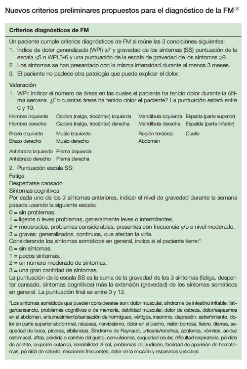 https://www.niams.nih.gov/Portal_en_espanol/Informacion_de_salud/Fibromialgia/default.asp