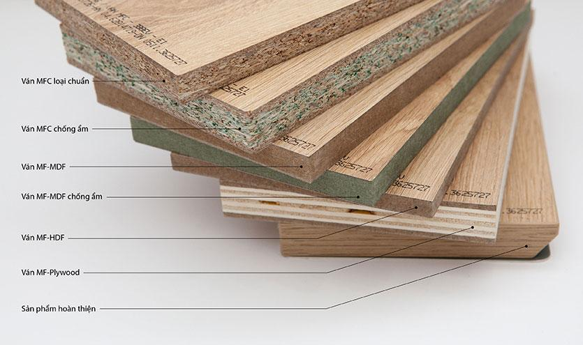 Chất liệu chất lượng để làm vách ngăn gỗ công nghiệp giá rẻ