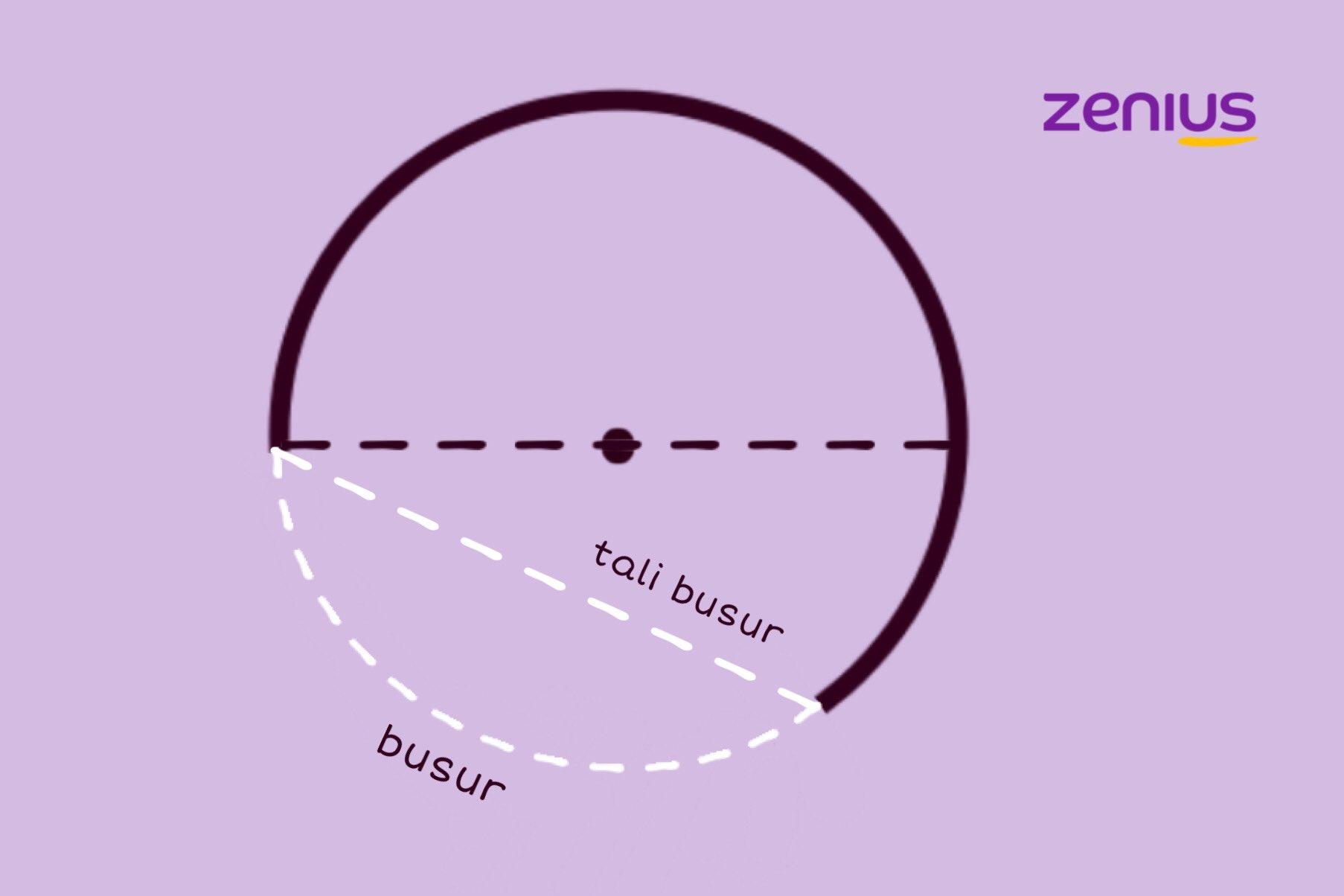 busur dan tali busur lingkaran