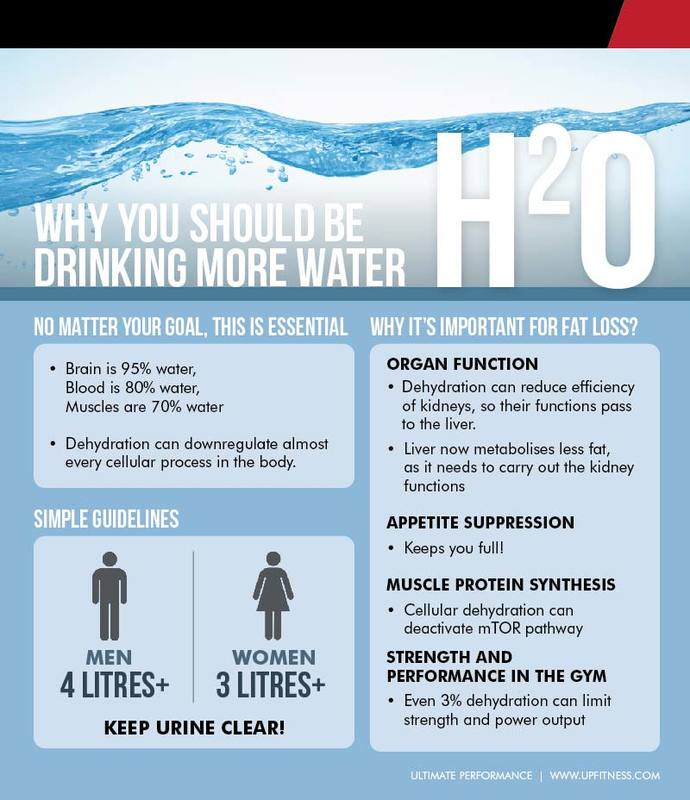Image result for ultimate performance alcohol infographic