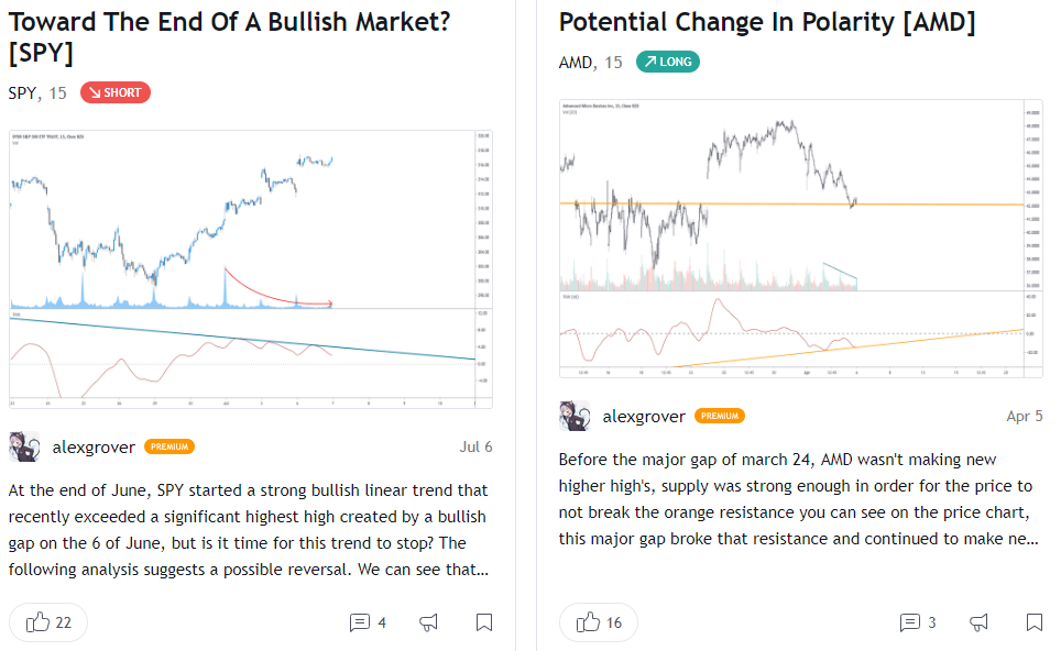 AlexGrover's charts in relation to social traders crossing over to crypto