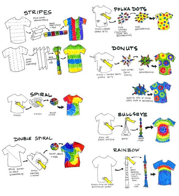 Where Did Design Patterns Originate