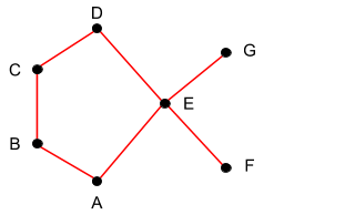 Below is a hasse diagram for a partial order name chegg image for below is a hasse diagram for a partial order name the minimal elements ccuart Image collections
