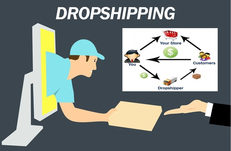 Gambaran alur kerja sistem dropshipping