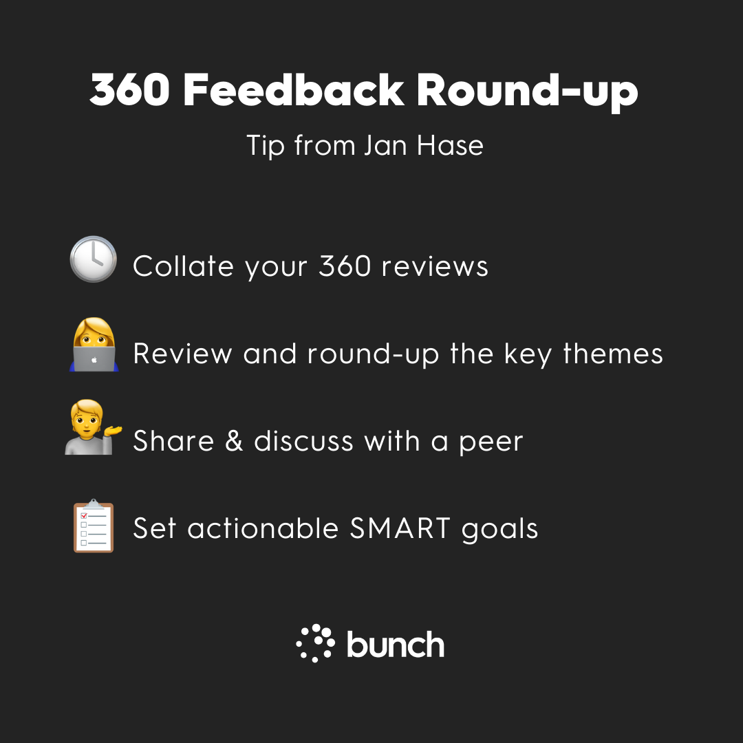 Jan Hase - 360 Feedback Round-up part of the Bunch giving feedback remotely article.