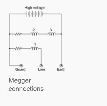 Insulation Resistance Test Procedure--megger connections