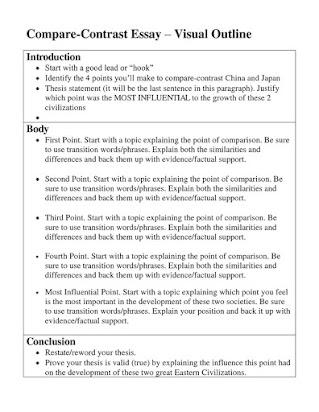 Ielts model essay answers