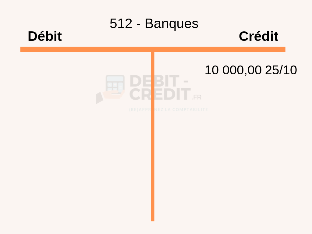 debit-credit.fr :  écritures comptables avec charge contrepartie compte en T avec date