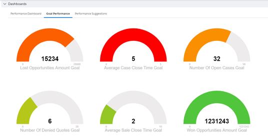 Data Analysis Helper Dashboard