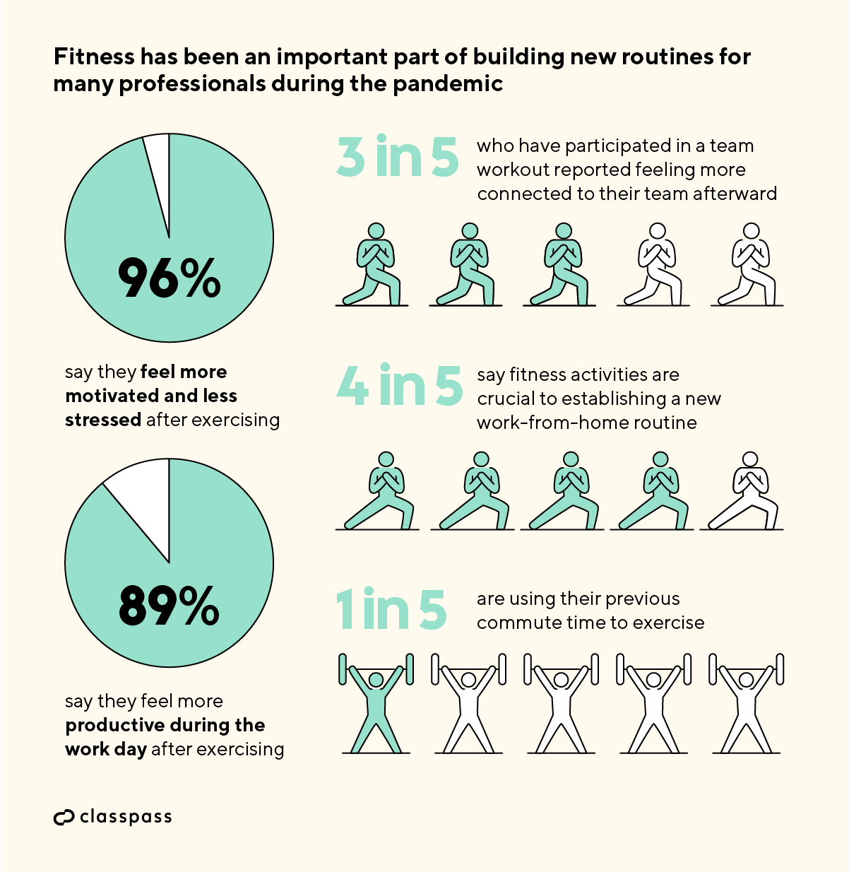 fitness-is-part-of-new-routines