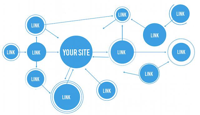 Làm sao tạo backlink nhanh và chất lượng nhất?