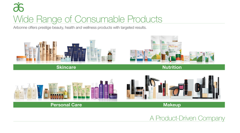 large selection of arbonne product reviews