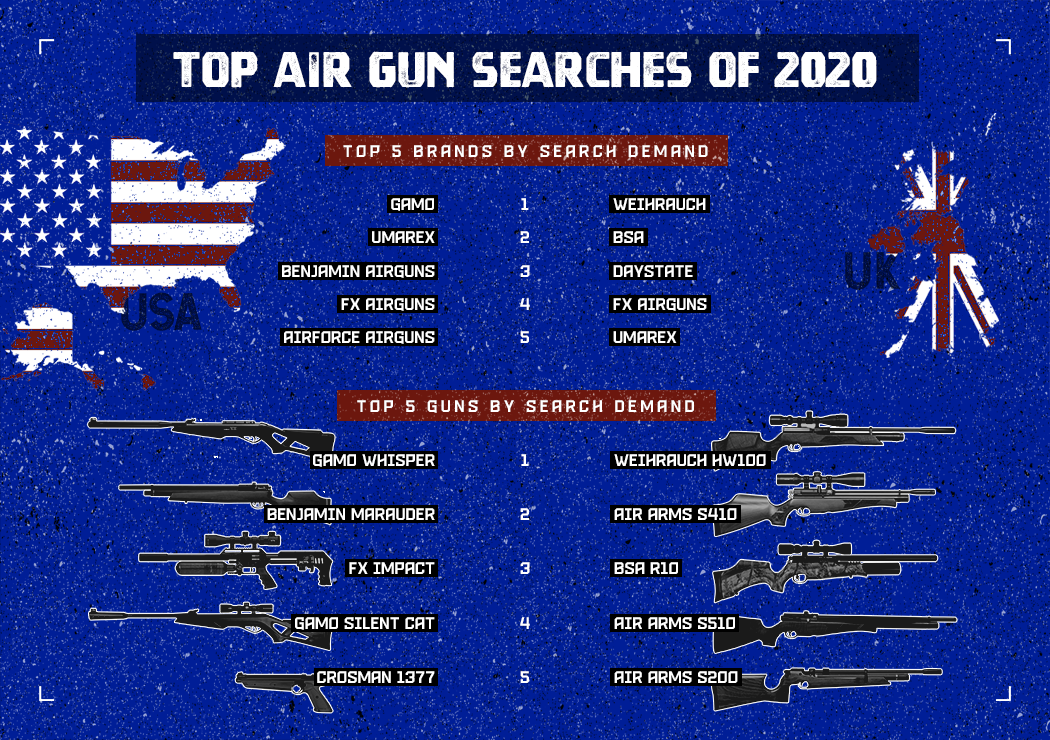 infographic UK vs USA