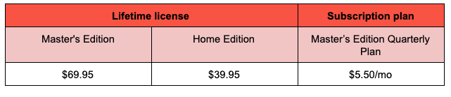 VideoPad price breakdown image