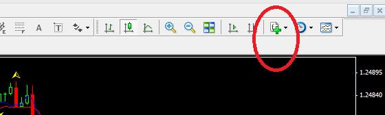 Cara menggunakan indikator cci forex