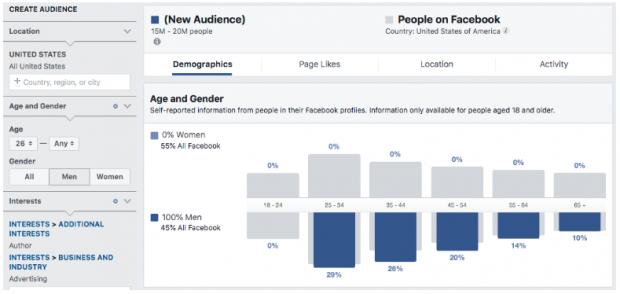 Nhân khẩu học độ tuổi và giới tính trên bảng điều khiển Thông tin chi tiết của khán giả