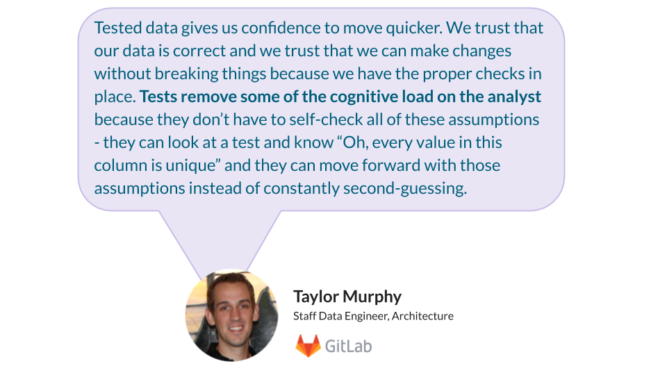 """Tested data gives us confidence to move quicker. We trust that our data is correct and we trust that we can make changes without breaking things because we have the proper checks in place. Tests remove some of the cognitive load on the analyst because they don't have to self-check all of these assumptions - they can look at a test and know ""Oh, every value in this column is unique"" and they can move forward with those assumptions instead of constantly second-guessing."" ~Taylor Murphy, Staff Data Engineer at GitLab"