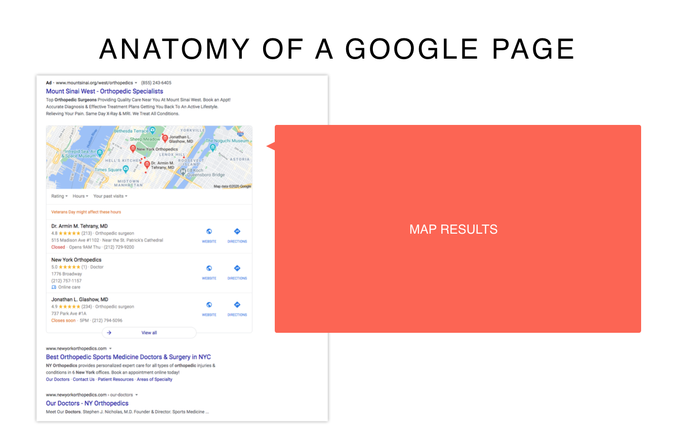 Anatomy of a Google Page highlighting the Map Results and displaying Paid Results and Organic (Unpaid) Results as well