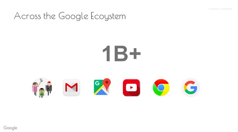 across the google ecoystem