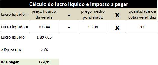 lucro e IR.png