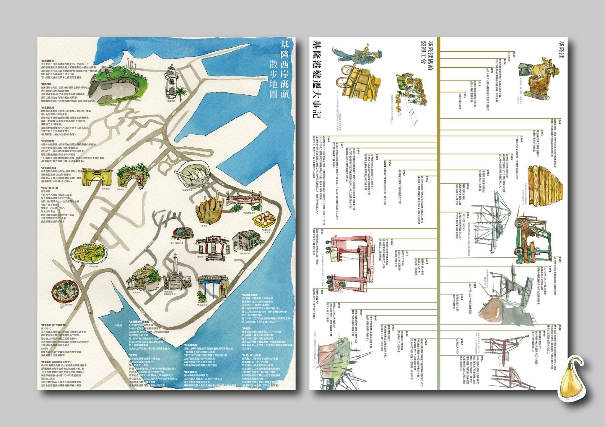 第三刊內含碼頭工人鉤子書籤、西岸散步地圖plus碼頭大事紀