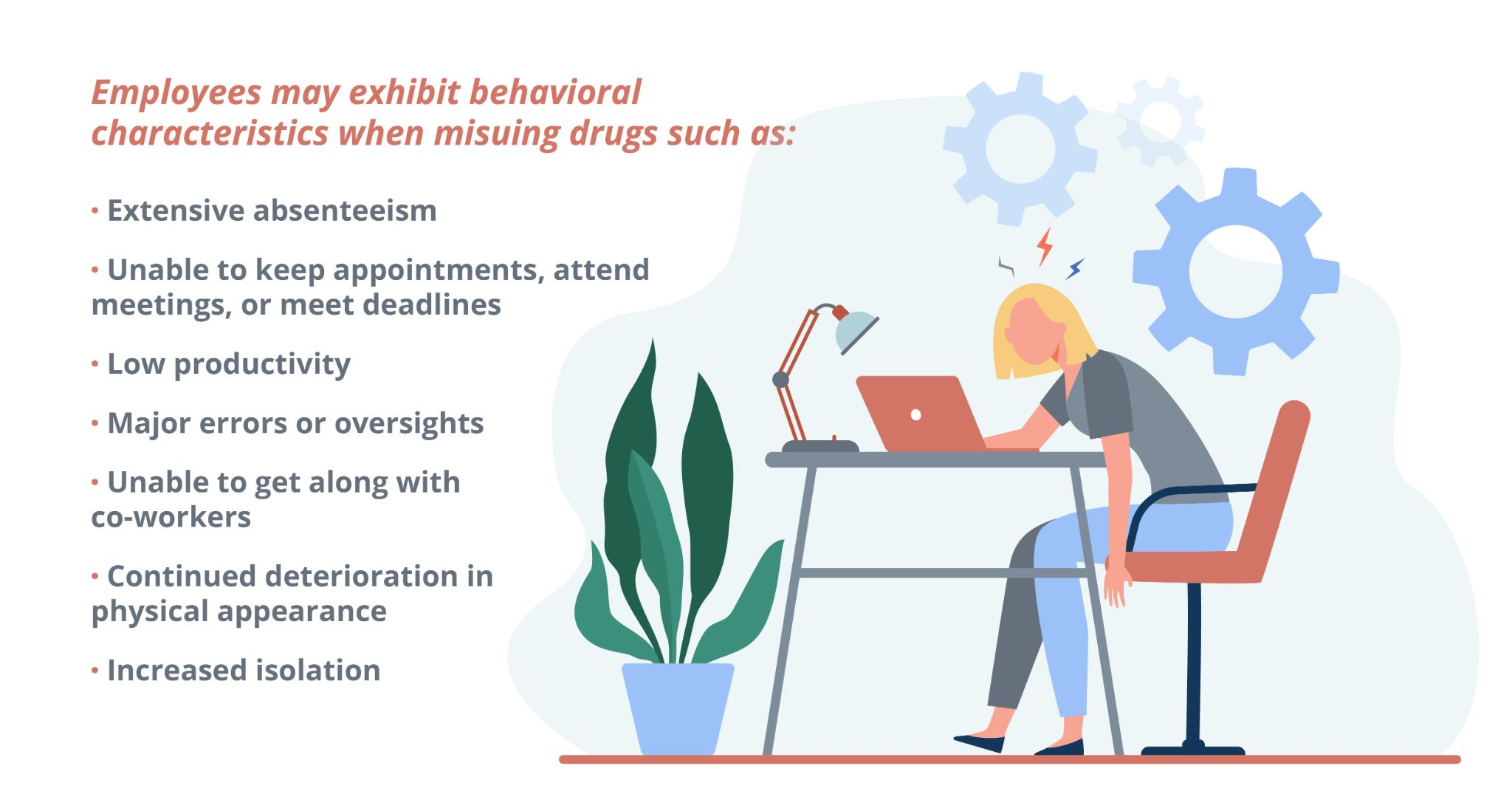 Employees may exhibit behavioral characteristics when misusing drugs such as: Extensive absenteeism, unable to keep appointments, attend meetings, or meet deadlines, Low productivity, Major errors or oversights, Unable to get along with coworkers, Continued deterioration in physical appearance, increased isolation.