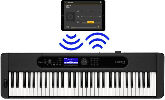 一張含有 音樂, 合成器, 鋼琴, 電子琴 的圖片 自動產生的描述