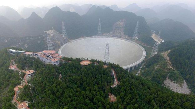 Teleskop FAST
