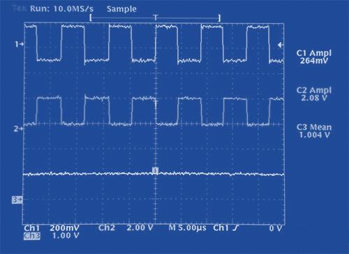 Waveforms with ESR (5.6 Ohm)