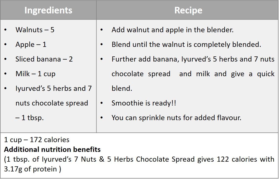 Walnut Banana & Apple smoothie