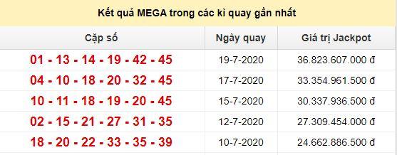 Bảng thống kê KQXS Mega trong 5 kỳ gần nhất