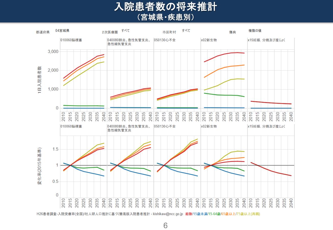 スクリーンショット%202018-06-08%2010.13.21.png
