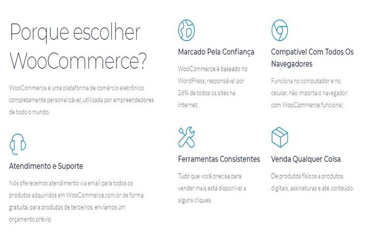 Plataformas para e-commerce Woocommerce captura de tela