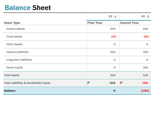 <span class='ent _balance_sheet'><span class='ent _balance_sheet'><span class='ent _balance_sheet'><span class='ent _balance_sheet'><span class='ent _balance_sheet'><span class='ent _balance_sheet'><span class='ent _balance_sheet'><span class='ent _balance_sheet'><span class='ent _balance_sheet'><span class='ent _balance_sheet'><span class='ent _balance_sheet'><span class='ent _balance_sheet'><span class='ent _balance_sheet'><span class='ent _balance_sheet'><span class='ent _balance_sheet'><span class='ent _balance_sheet'><span class='ent _balance_sheet'><span class='ent _balance_sheet'><span class='ent _balance_sheet'><span class='ent _balance_sheet'><span class='ent _balance_sheet'><span class='ent _balance_sheet'><span class='ent _balance_sheet'><span class='ent _balance_sheet'><span class='ent _balance_sheet'><span class='ent _balance_sheet'>balance sheet</span></span></span></span></span></span></span></span></span></span></span></span></span></span></span></span></span></span></span></span></span></span></span></span></span></span> created in Excel