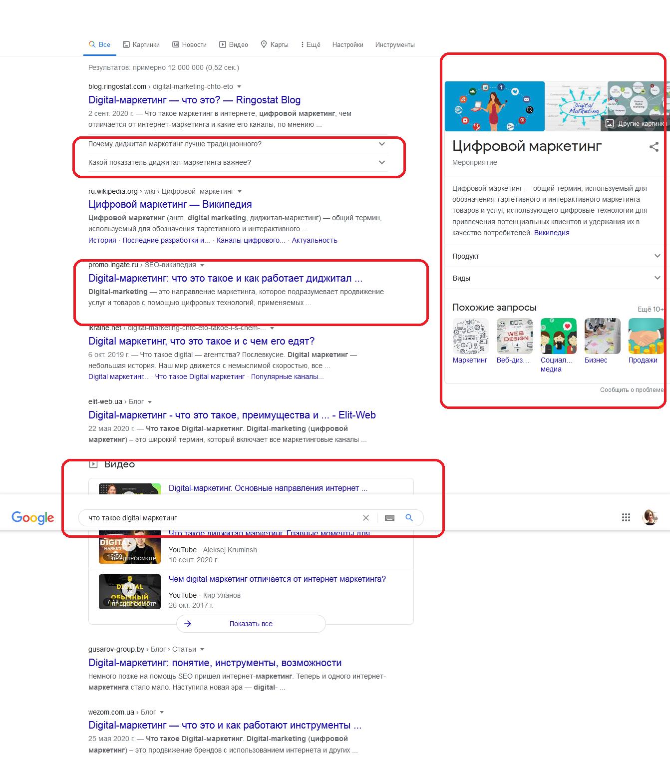 структура поисковой выдачи по запросу в Google