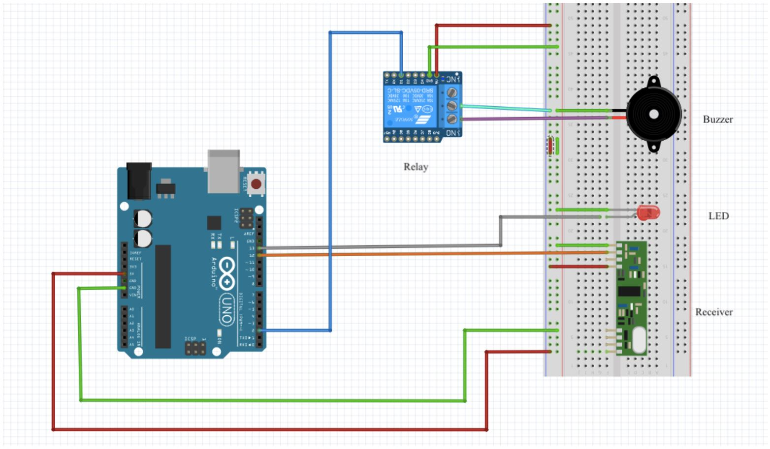 RF Receiver Connection