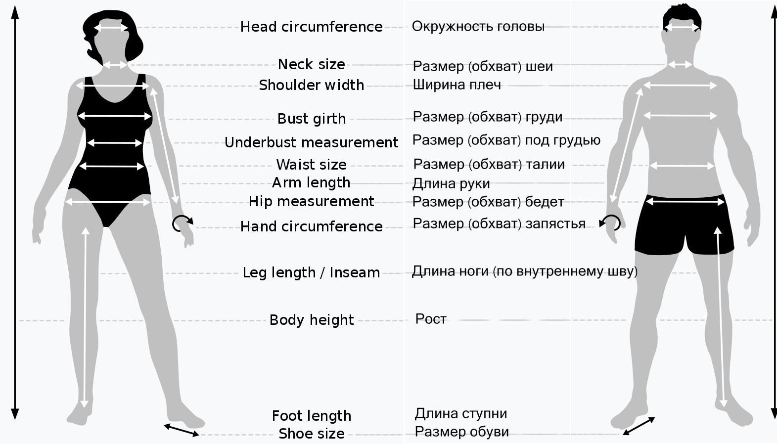 Размеры одежды и обуви в США - фото 2
