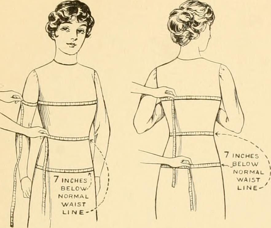 "Image from page 14 of ""The new dressmaker; with complete a… 