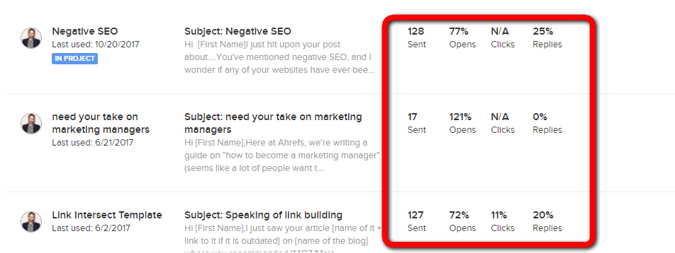 blog outreach strategy