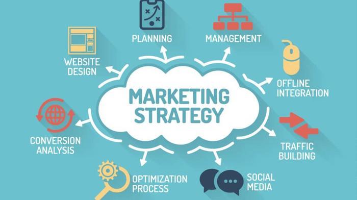 Dịch vụ marketing trọn gói tại 9ZONE