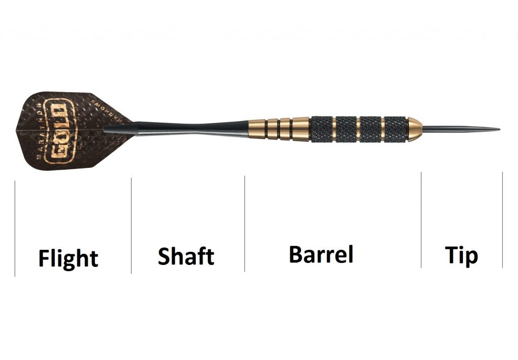 best dart shafts 2020