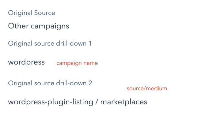 Other campaign source & drill-downs