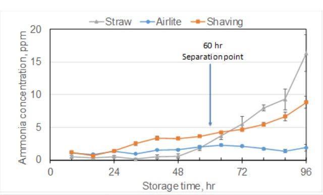 C:\Users\Owner\Desktop\Sales Materials\Airlite Ammonia Chart.jpg