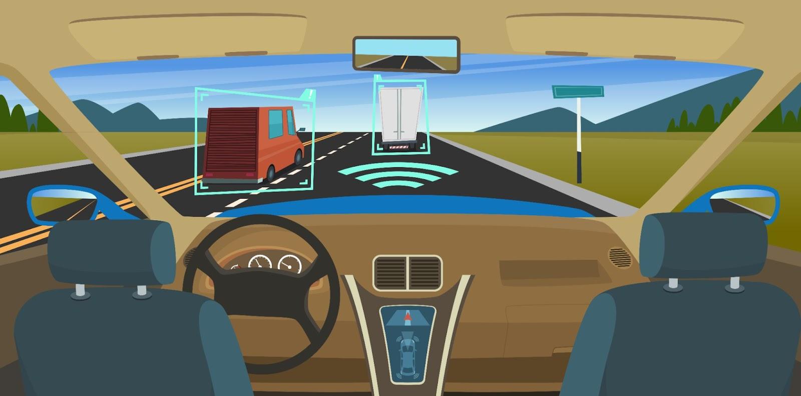 Perception in self-driving car