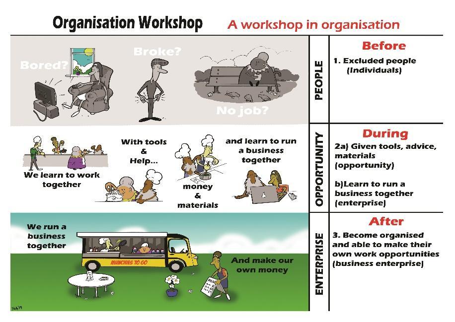 Organisation Workshop Cartoon