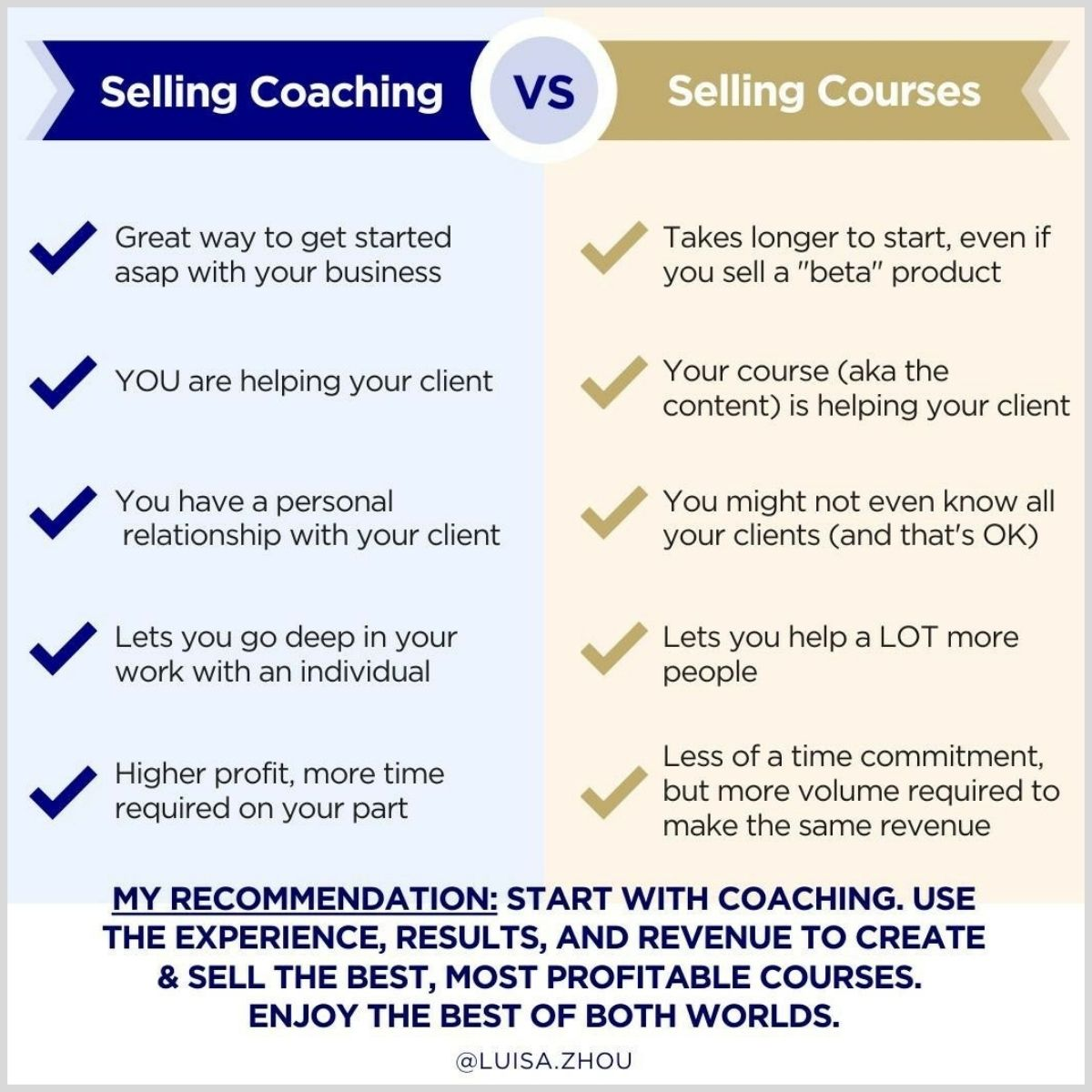 Selling coaching vs online courses