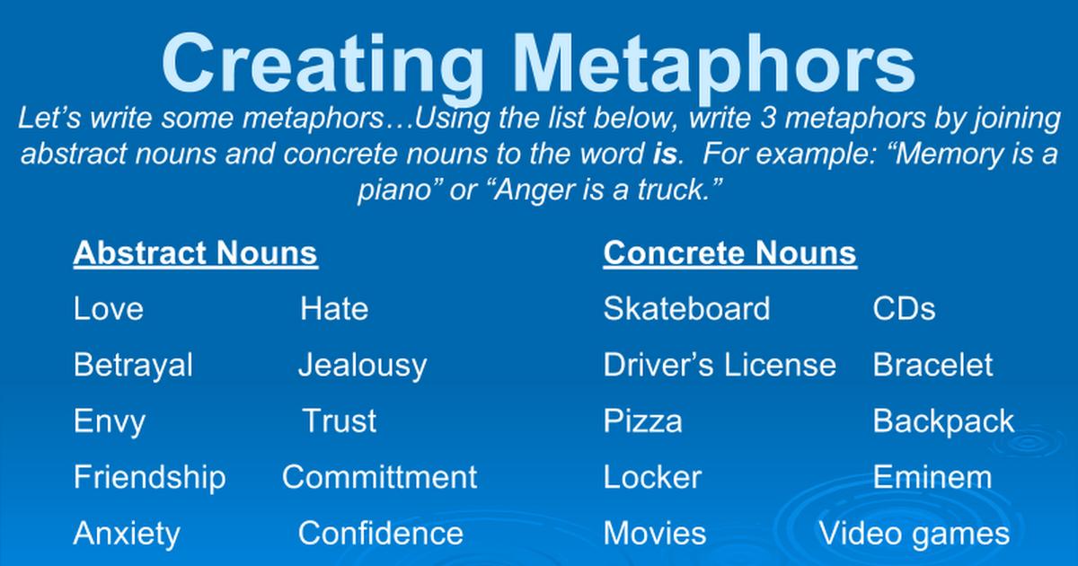Creating Metaphors - Google Slides