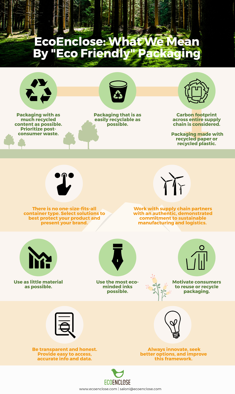 EcoEnclose's Sustainable Packaging Framework