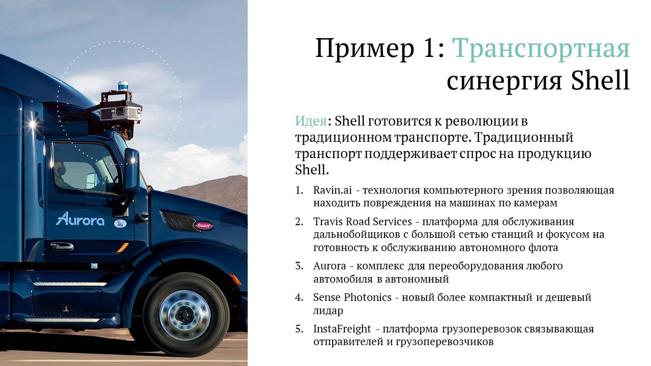 Транспортная синергия венчурного портфеля Shell