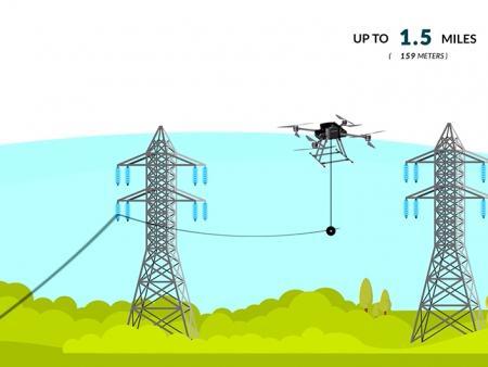 máy bay không người lái UAV Drone